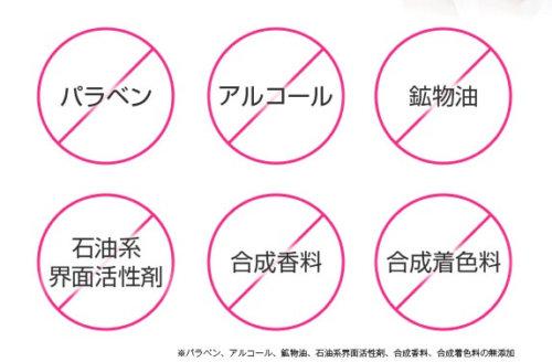 リプロスキンの6つの無添加処方